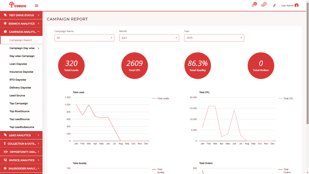 treeone-crm-dashboard1