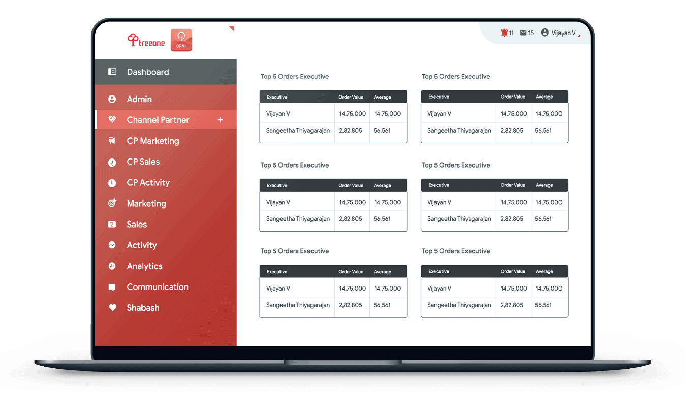 treeone_productive_desktop_dashboards-01