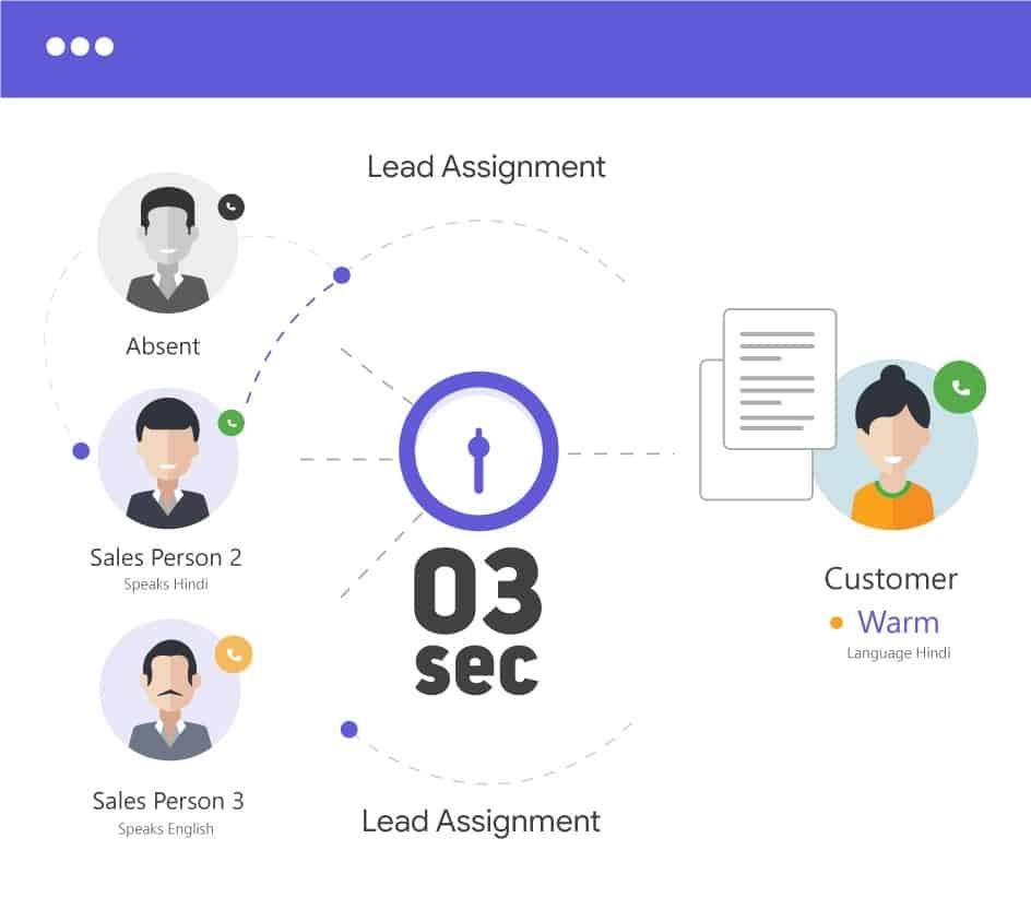 treeone-lead-assignment-03-sec