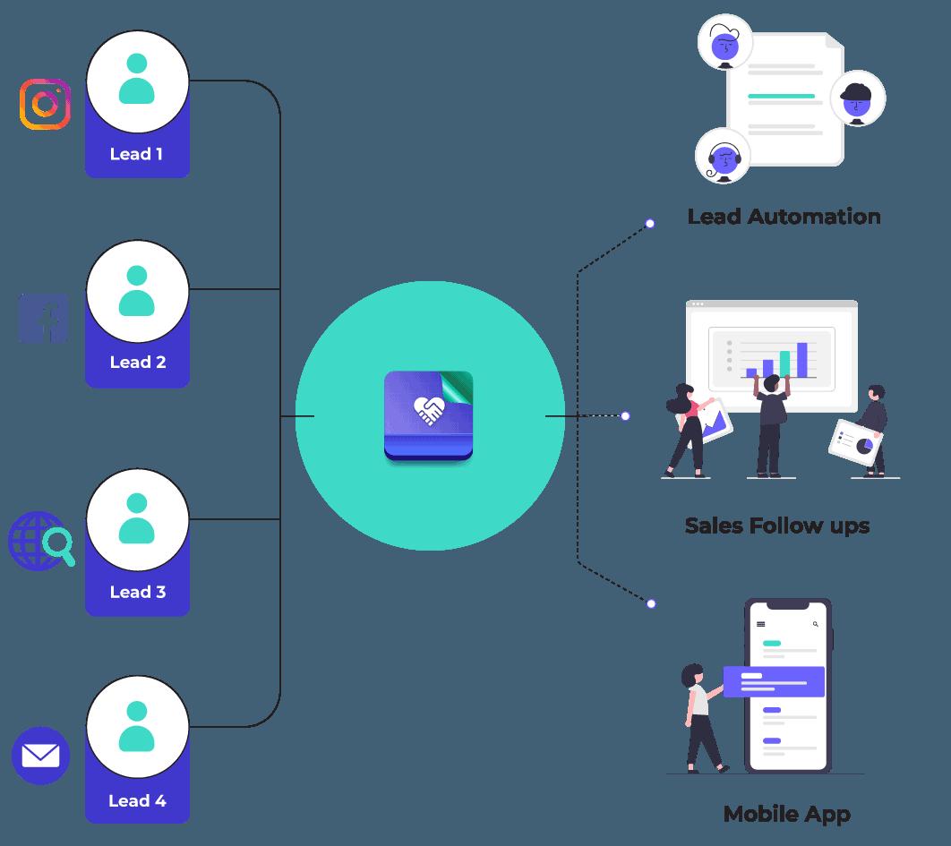 asset1_channel-partner-crm